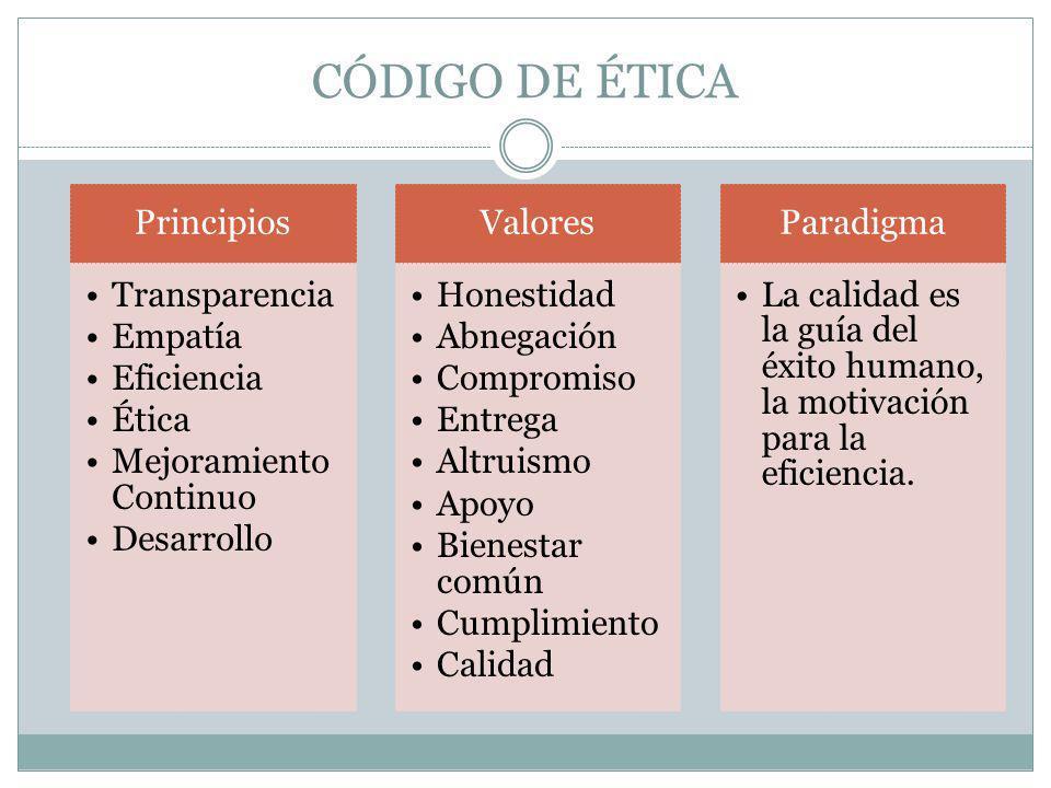 CÓDIGO DE ÉTICA Principios Transparencia Empatía Eficiencia Ética