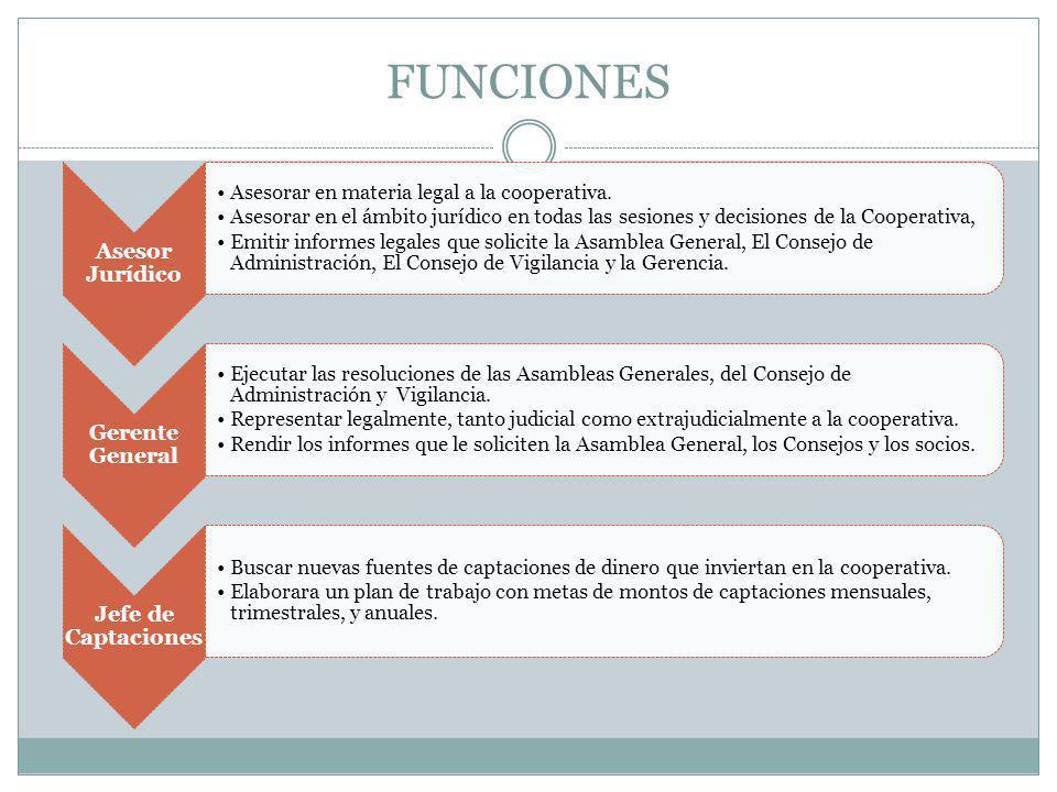 FUNCIONES Asesor Jurídico Gerente General Jefe de Captaciones