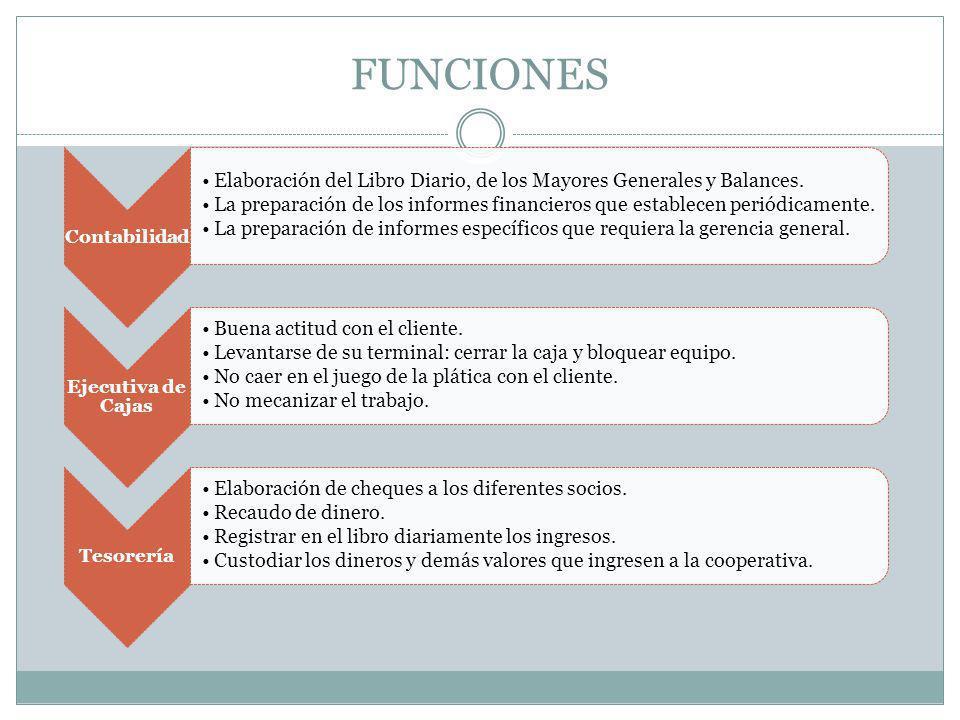 FUNCIONES Contabilidad. Elaboración del Libro Diario, de los Mayores Generales y Balances.