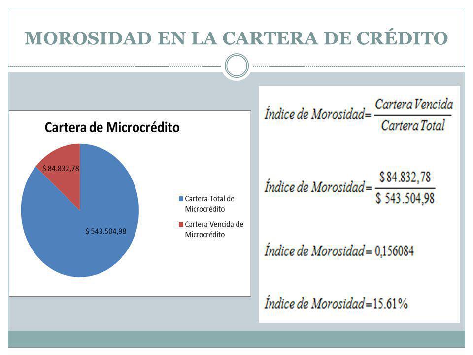 MOROSIDAD EN LA CARTERA DE CRÉDITO