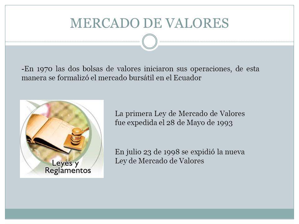 MERCADO DE VALORES -En 1970 las dos bolsas de valores iniciaron sus operaciones, de esta manera se formalizó el mercado bursátil en el Ecuador.