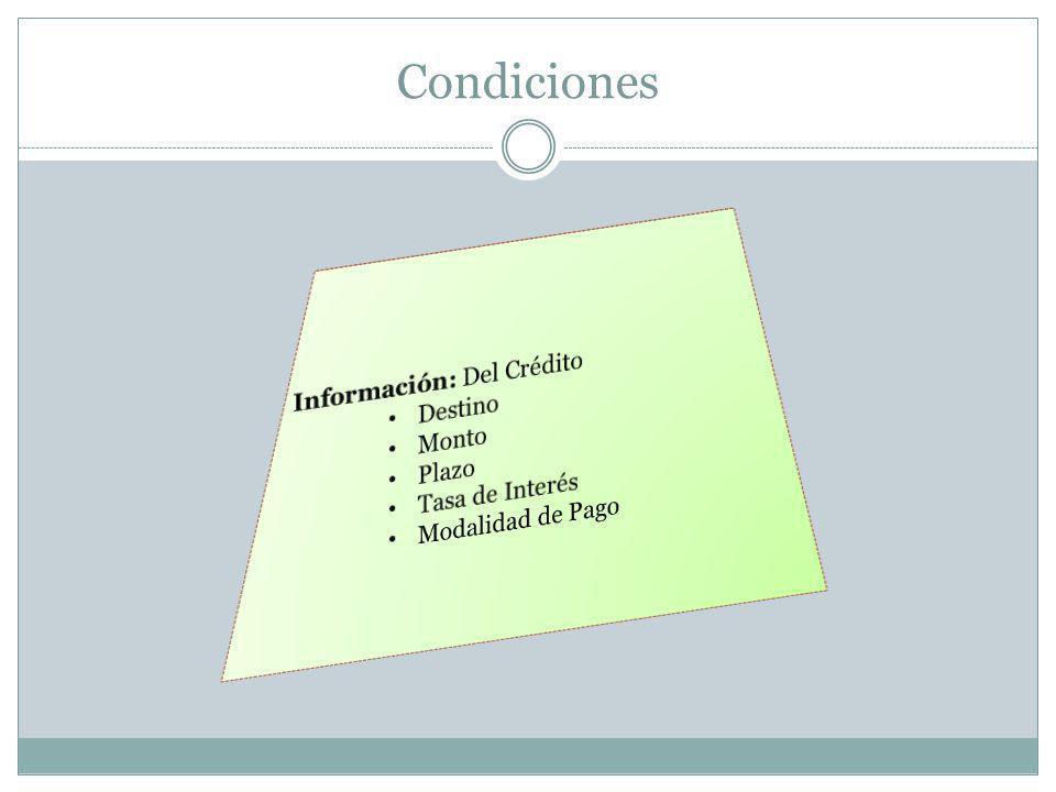 Condiciones Información: Del Crédito Destino Monto Plazo