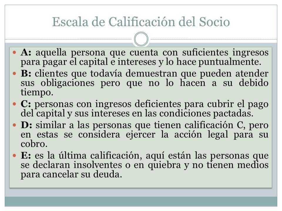 Escala de Calificación del Socio
