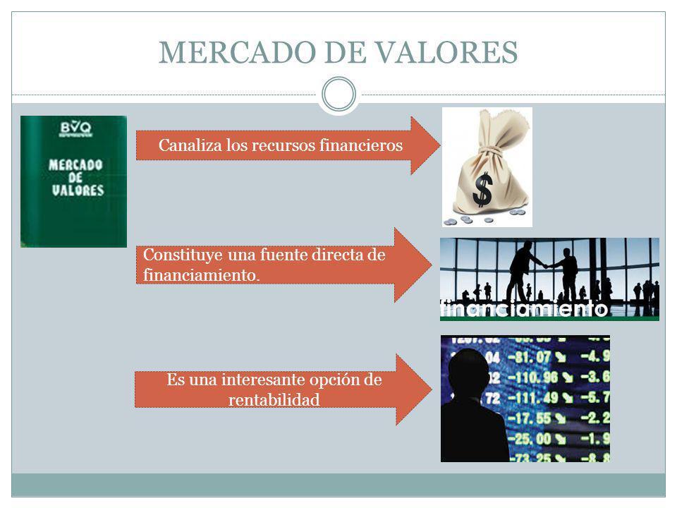 MERCADO DE VALORES Canaliza los recursos financieros