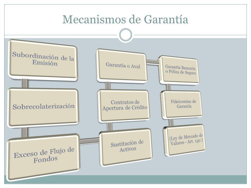 Mecanismos de Garantía