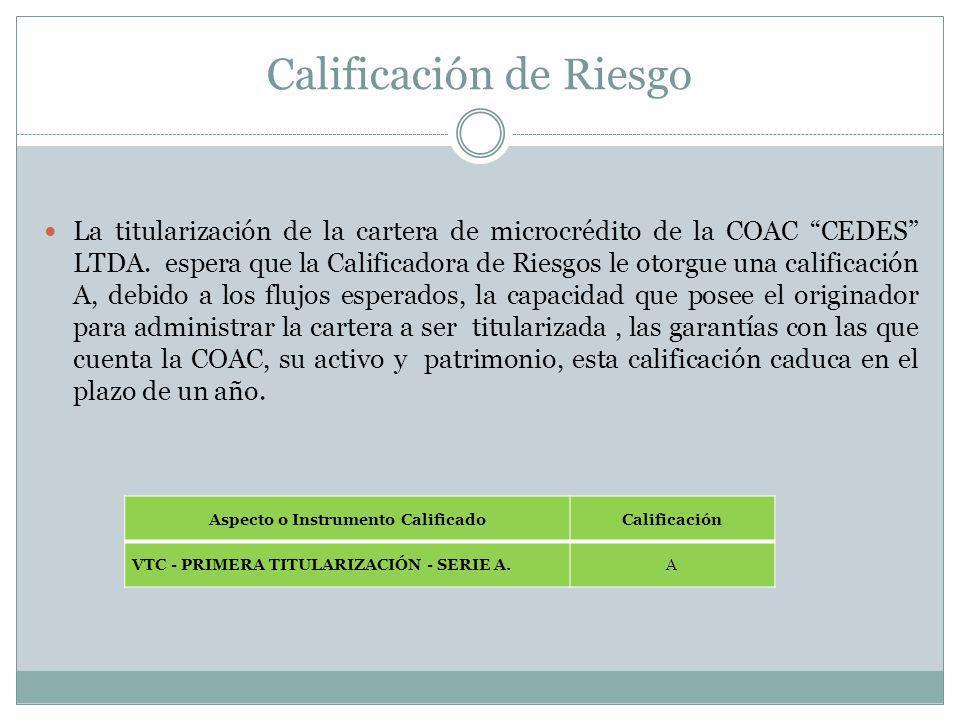 Calificación de Riesgo