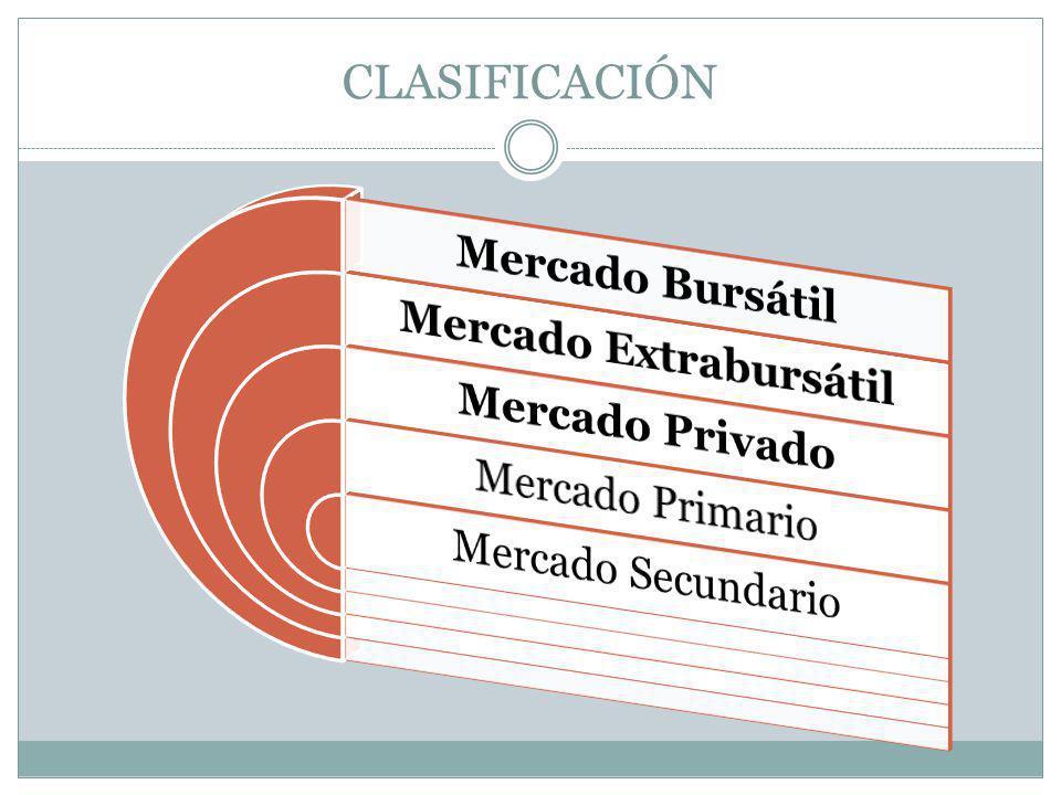 Mercado Extrabursátil