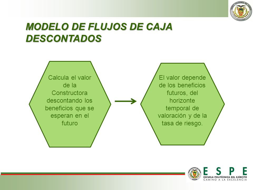 MODELO DE FLUJOS DE CAJA DESCONTADOS
