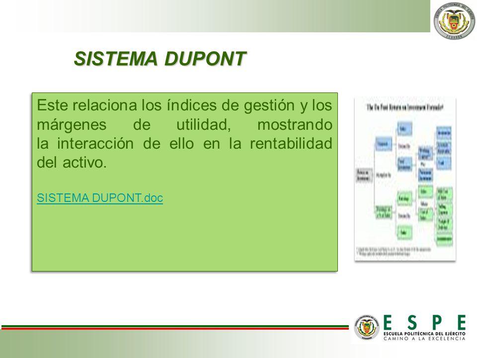 SISTEMA DUPONT Este relaciona los índices de gestión y los márgenes de utilidad, mostrando la interacción de ello en la rentabilidad del activo.
