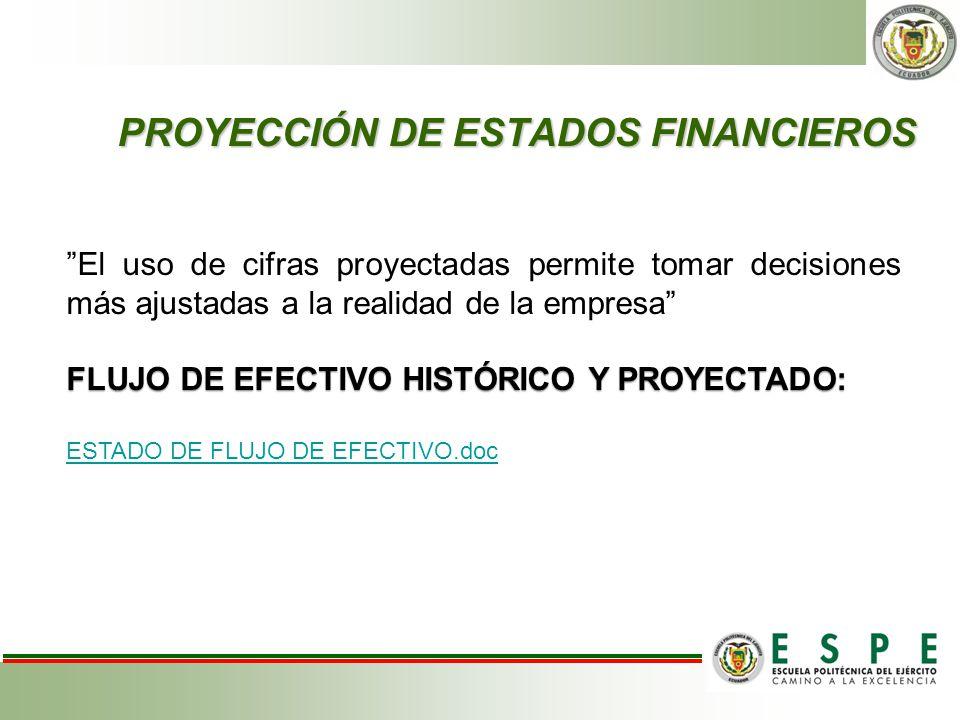 PROYECCIÓN DE ESTADOS FINANCIEROS