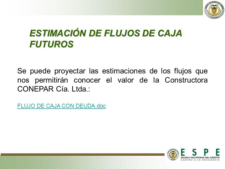 ESTIMACIÓN DE FLUJOS DE CAJA FUTUROS