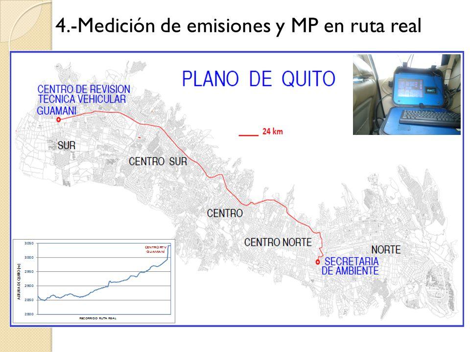4.-Medición de emisiones y MP en ruta real