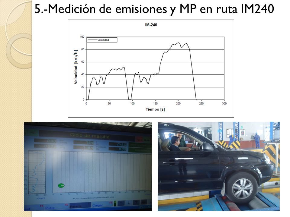 5.-Medición de emisiones y MP en ruta IM240