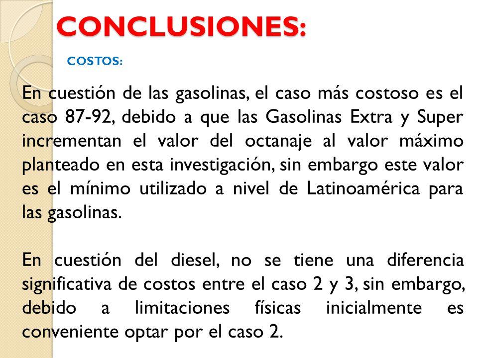 CONCLUSIONES: COSTOS:
