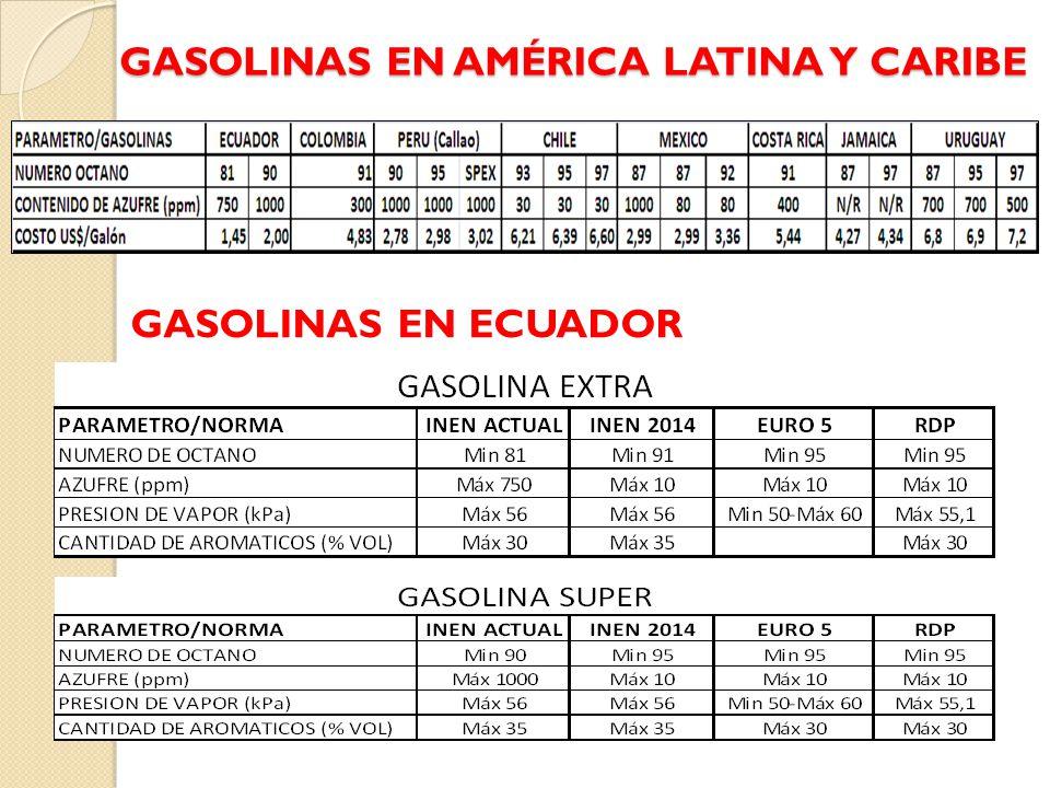 GASOLINAS EN AMÉRICA LATINA Y CARIBE
