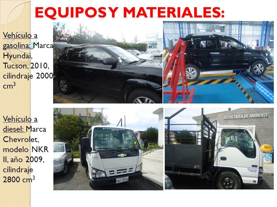 EQUIPOS Y MATERIALES: Vehículo a gasolina: Marca Hyundai, Tucson, 2010, cilindraje 2000 cm3.