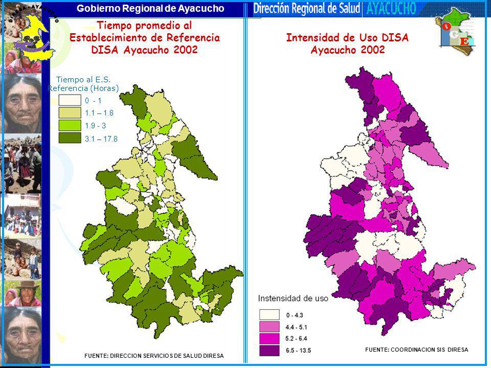 D I R E S A - A Y A C U C H O Tiempo promedio al Establecimiento de Referencia DISA Ayacucho 2002.