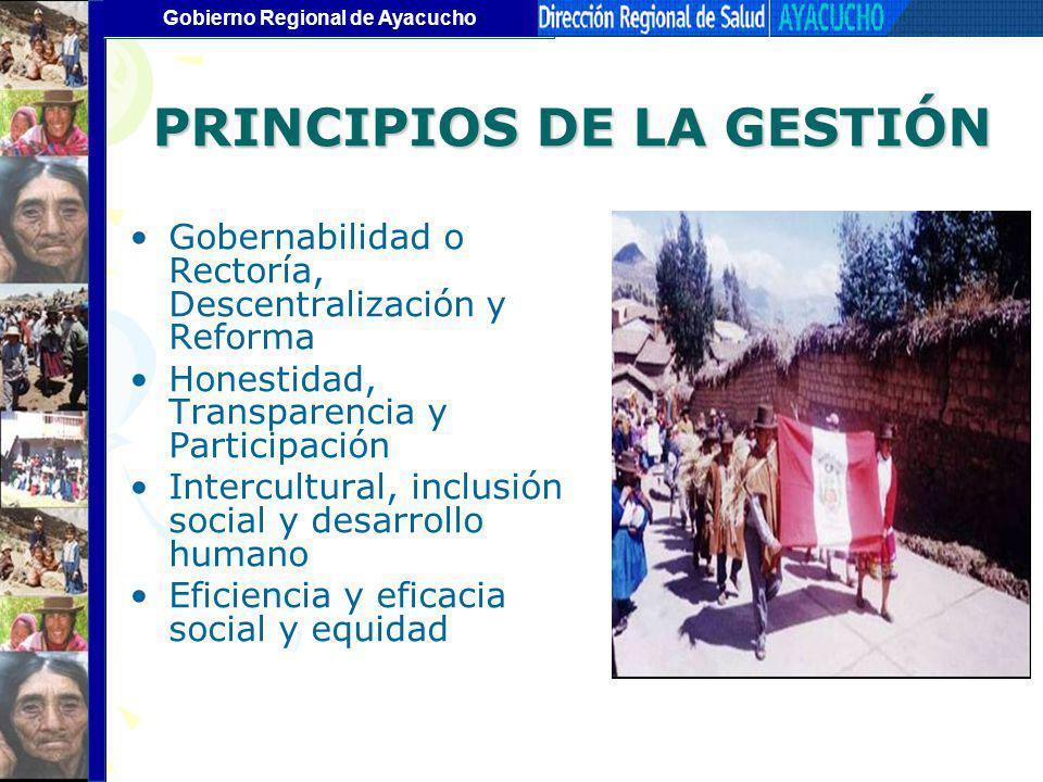 PRINCIPIOS DE LA GESTIÓN