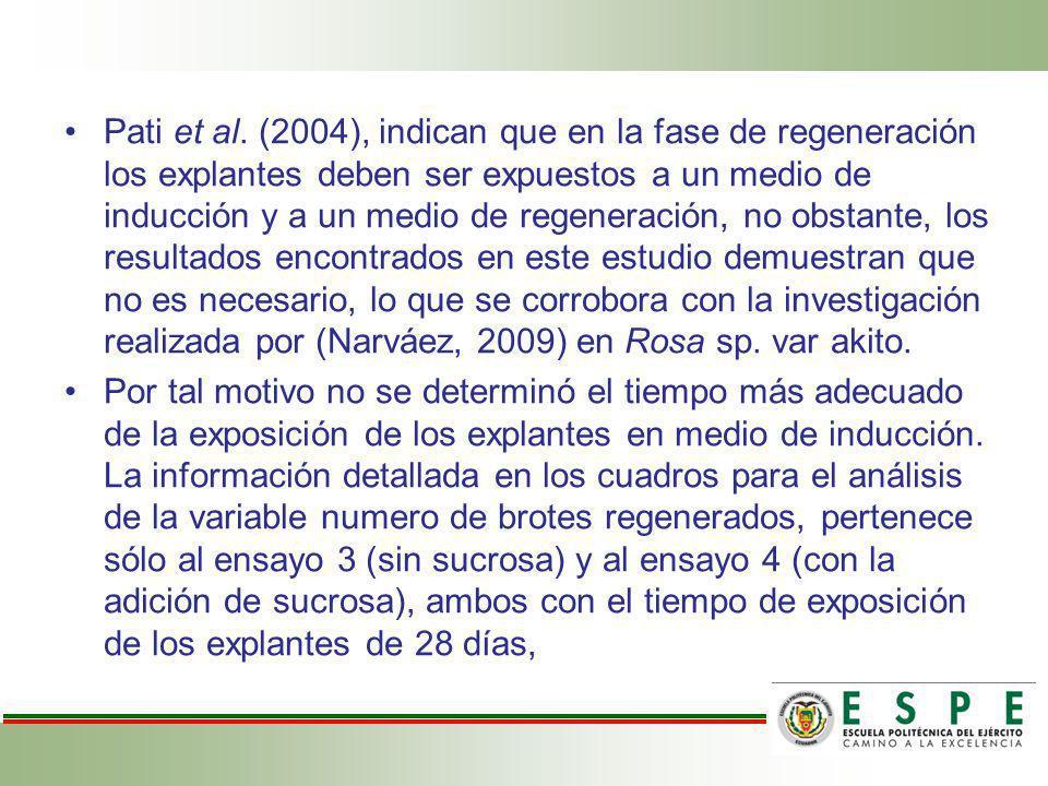 Pati et al. (2004), indican que en la fase de regeneración los explantes deben ser expuestos a un medio de inducción y a un medio de regeneración, no obstante, los resultados encontrados en este estudio demuestran que no es necesario, lo que se corrobora con la investigación realizada por (Narváez, 2009) en Rosa sp. var akito.