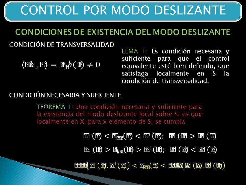 CONDICIONES DE EXISTENCIA DEL MODO DESLIZANTE