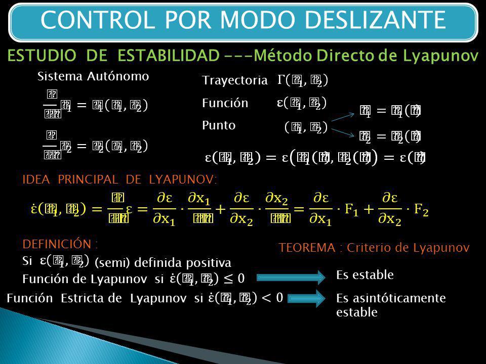 ESTUDIO DE ESTABILIDAD ---Método Directo de Lyapunov