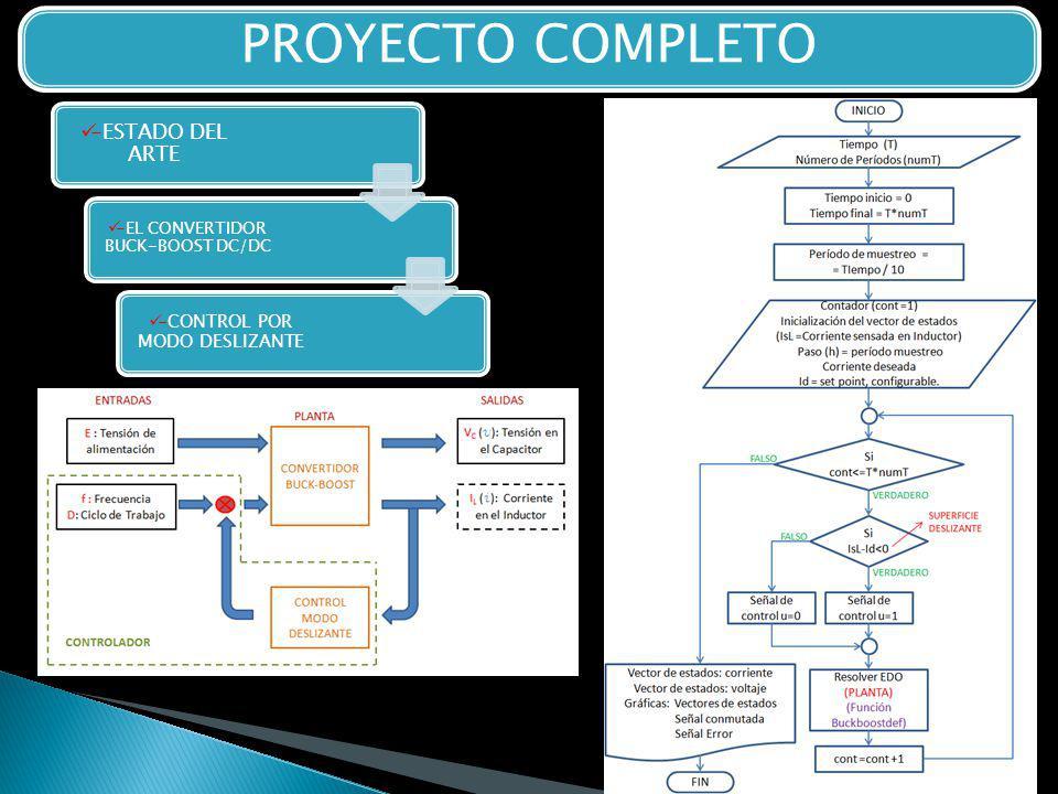 PROYECTO COMPLETO -ESTADO DEL ARTE -CONTROL POR MODO DESLIZANTE