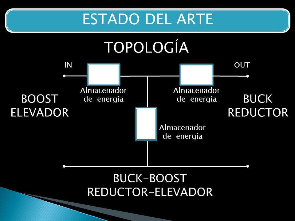 ESTADO DEL ARTE TOPOLOGÍA BOOST ELEVADOR BUCK REDUCTOR BUCK-BOOST