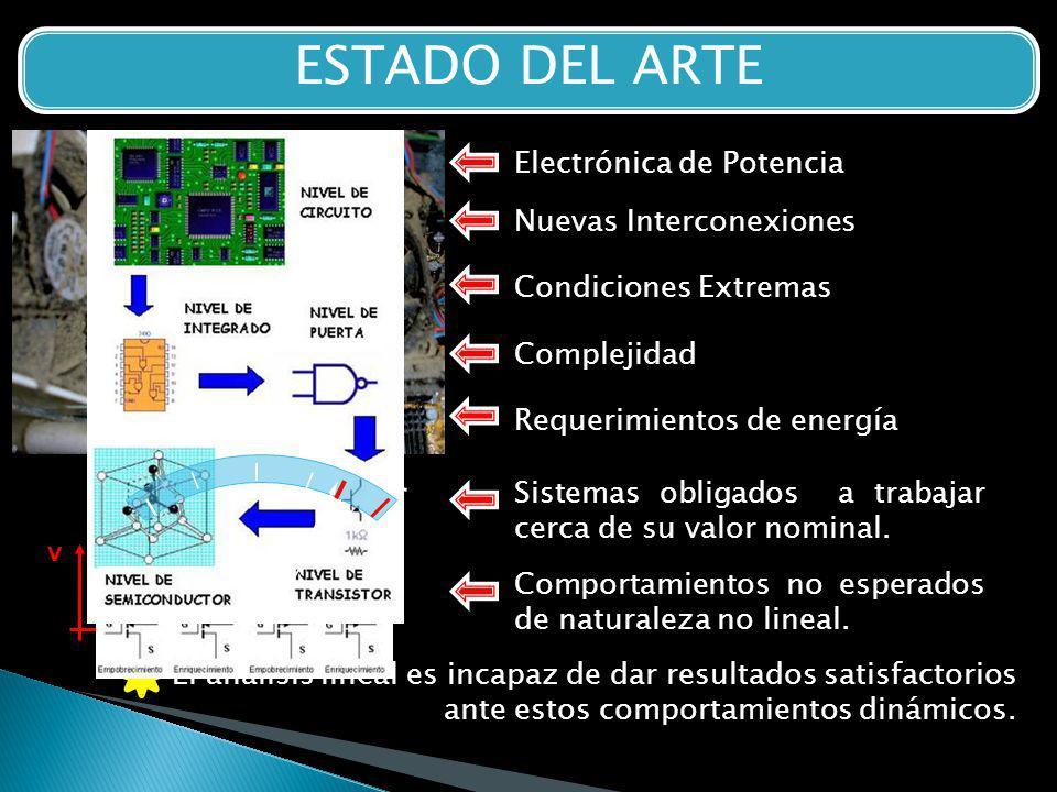 ESTADO DEL ARTE Electrónica de Potencia Nuevas Interconexiones