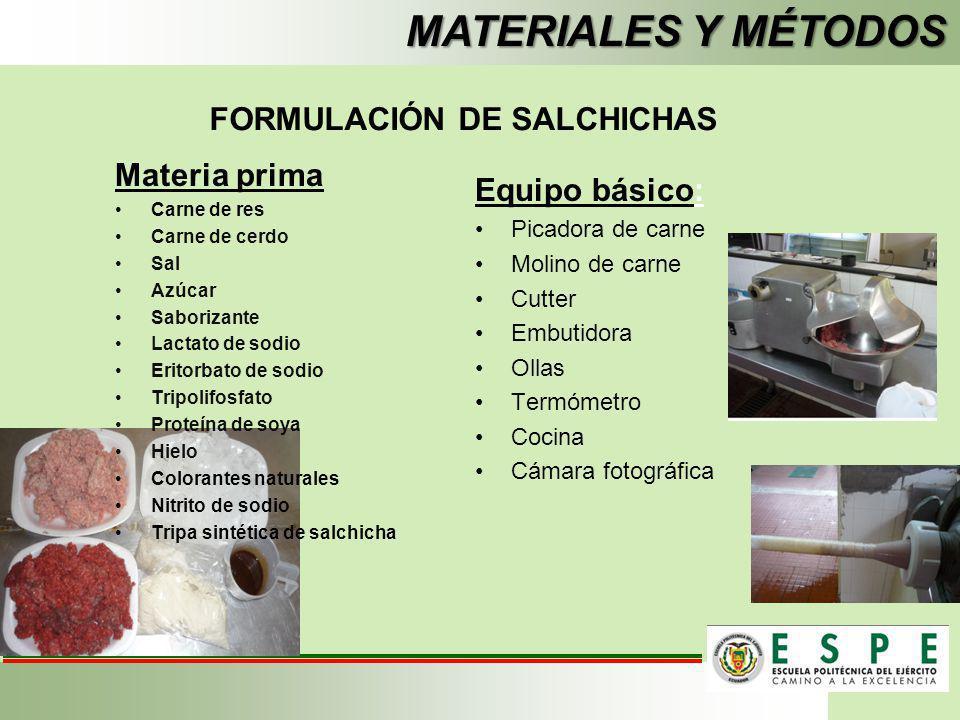 FORMULACIÓN DE SALCHICHAS