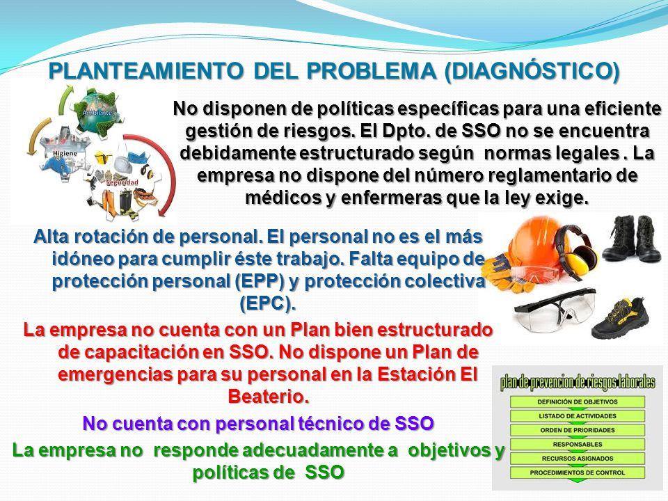 PLANTEAMIENTO DEL PROBLEMA (DIAGNÓSTICO)