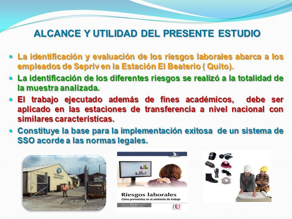 ALCANCE Y UTILIDAD DEL PRESENTE ESTUDIO