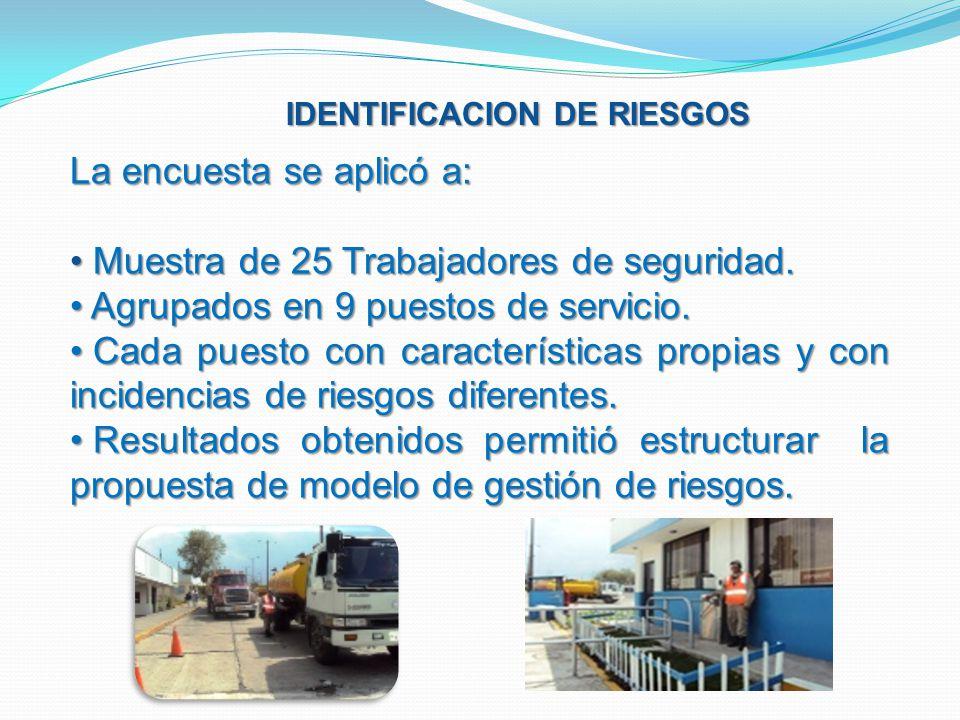 IDENTIFICACION DE RIESGOS