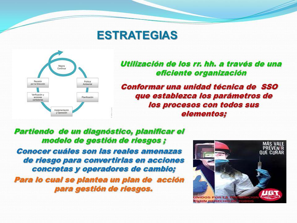 Utilización de los rr. hh. a través de una eficiente organización