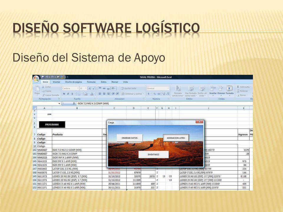 Diseño Software Logístico