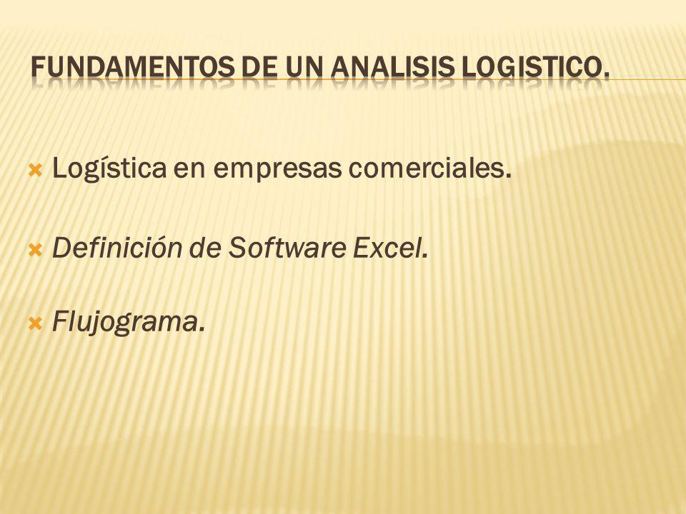 FUNDAMENTOS DE UN ANALISIS LOGISTICO.
