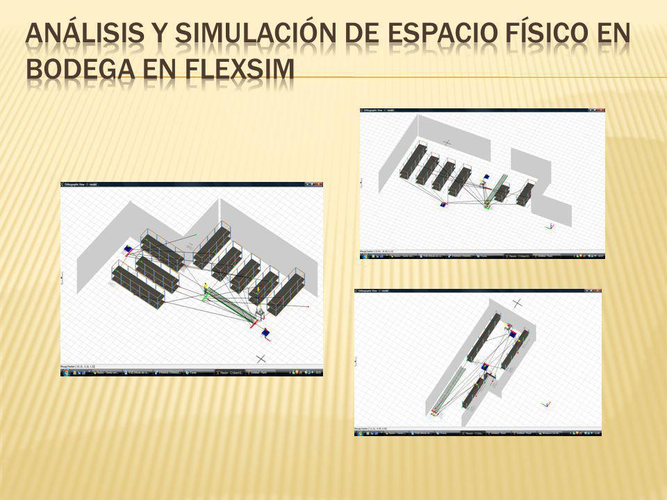 Análisis y simulación de espacio físico en bodega en Flexsim