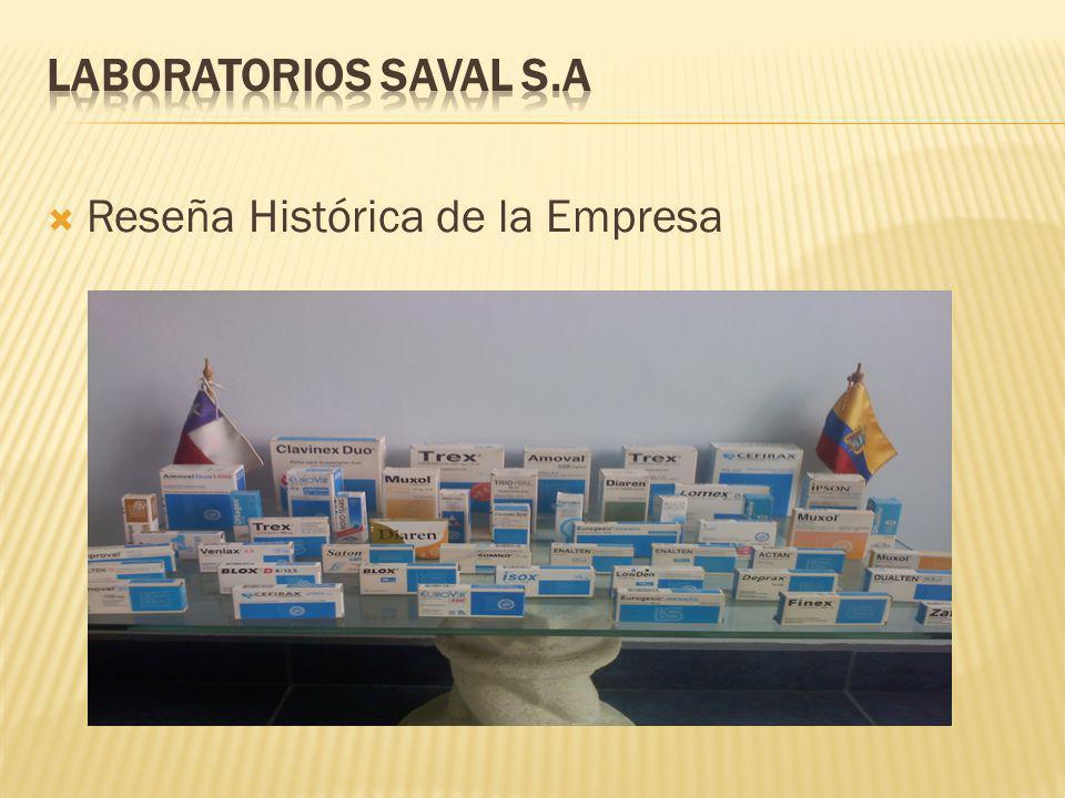 LABORATORIOS SAVAL S.A Reseña Histórica de la Empresa