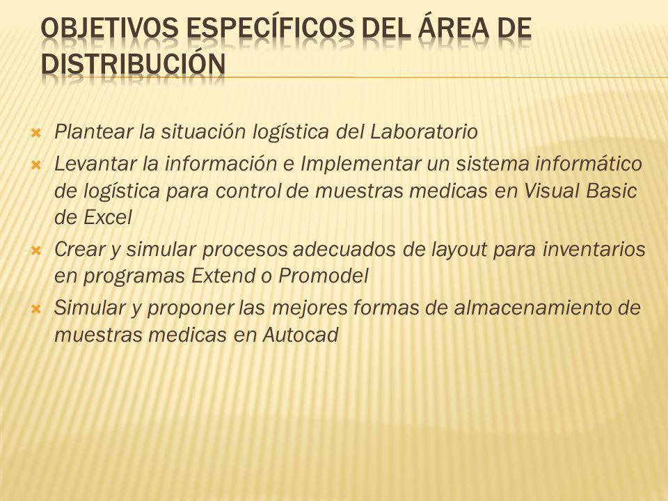 Objetivos específicos del área de distribución