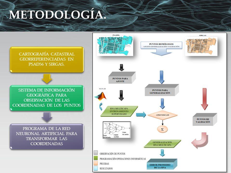 CARTOGRAFÍA CATASTRAL GEORREFERENCIADAS EN PSAD56 Y SIRGAS.