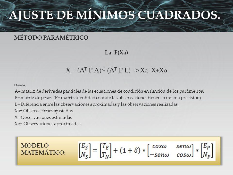 X = (AT P A)-1 (AT P L) => Xa=X+Xo