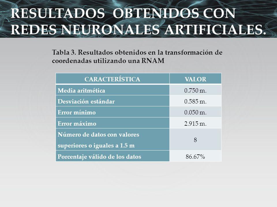 RESULTADOS OBTENIDOS CON REDES NEURONALES ARTIFICIALES.