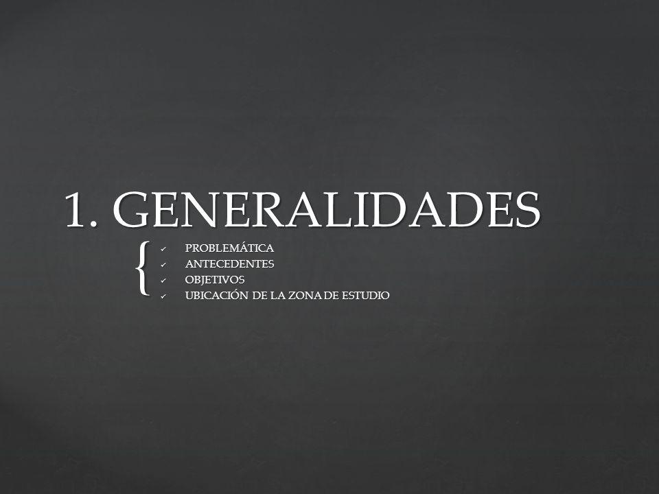 PROBLEMÁTICA ANTECEDENTES OBJETIVOS UBICACIÓN DE LA ZONA DE ESTUDIO