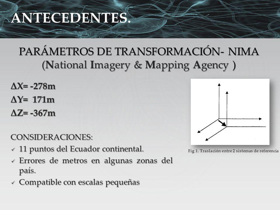Fig 1. Traslación entre 2 sistemas de referencia