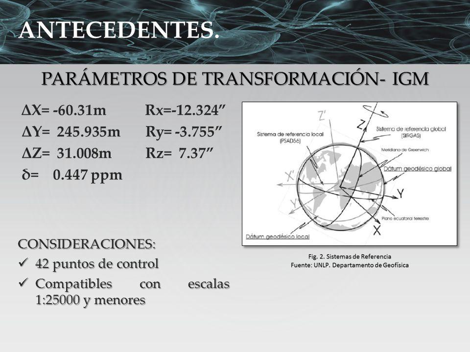 PARÁMETROS DE TRANSFORMACIÓN- IGM