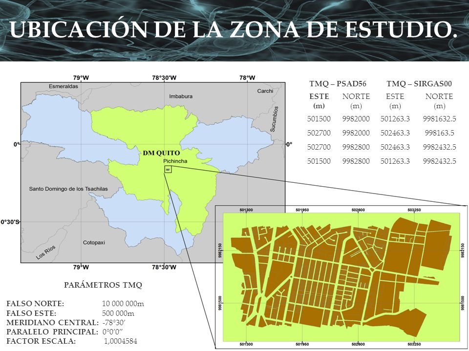 UBICACIÓN DE LA ZONA DE ESTUDIO.