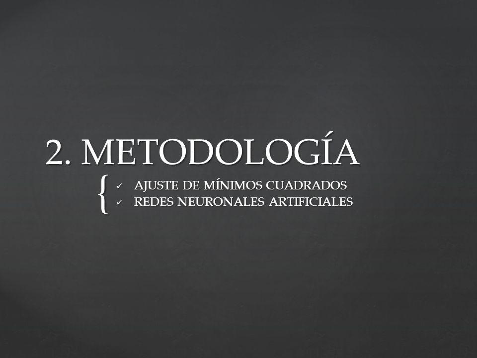 AJUSTE DE MÍNIMOS CUADRADOS REDES NEURONALES ARTIFICIALES