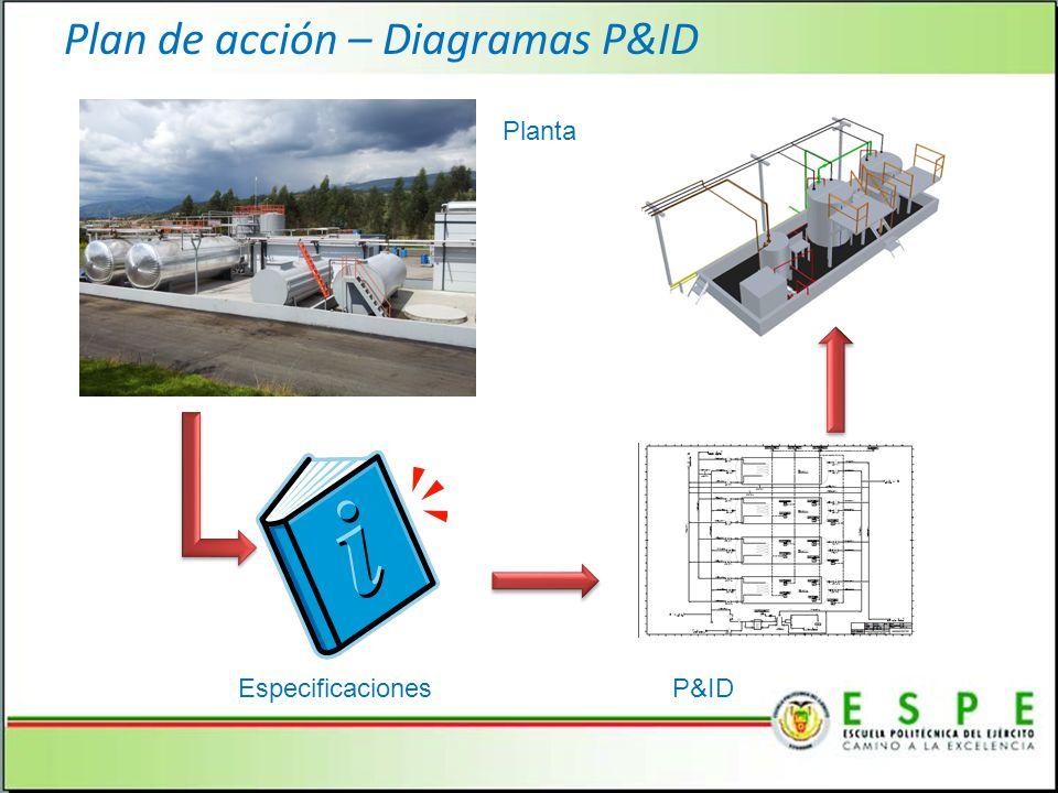 Plan de acción – Diagramas P&ID