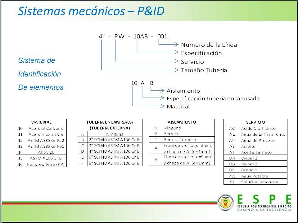 Sistemas mecánicos – P&ID