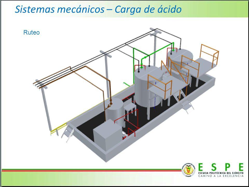 Sistemas mecánicos – Carga de ácido