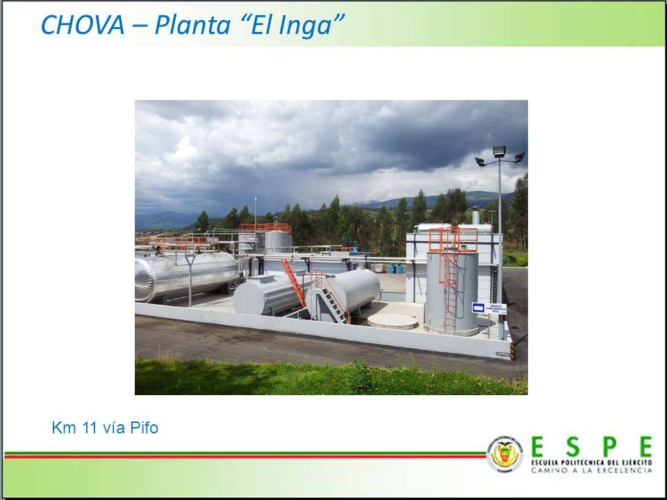 CHOVA – Planta El Inga